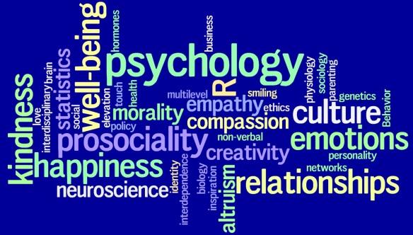 wordcloud-positieve-psychologie