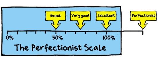 perfectionisme-2