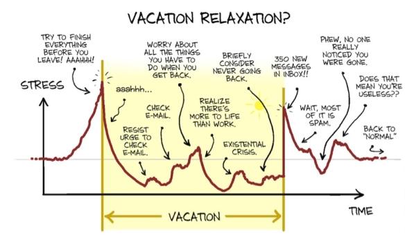 Vakantiestress 1